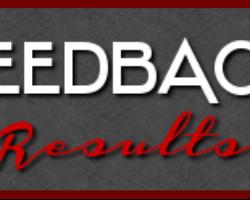 Reader Feedback Survey Results